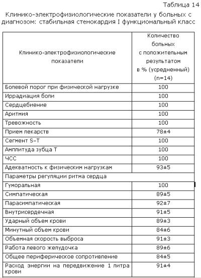 Профессор Бутуханов В.В.